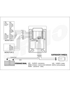 Zestaw wideodomofonowy 2-rodzinny OPT bezsłuchawkowy, kolor 7, menu OSD, natynkowy, biały, PARS MULTI